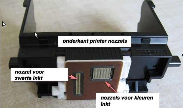 Nozzel van Canon printer